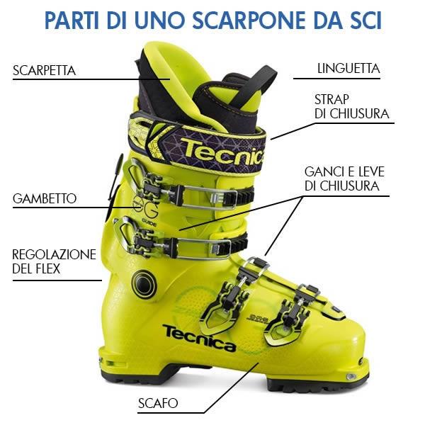 Come scegliere gli scarponi da sci | Mancini Store